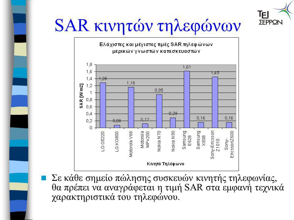 15 Μέτρηση του SAR  Προκειμένου να διασφαλίσουμε ότι τα κινητά τηλέφωνα λειτουργούν εντός των ασφαλών ορίων που έχουν θεσπιστεί από την ICNIRP αναλυτ