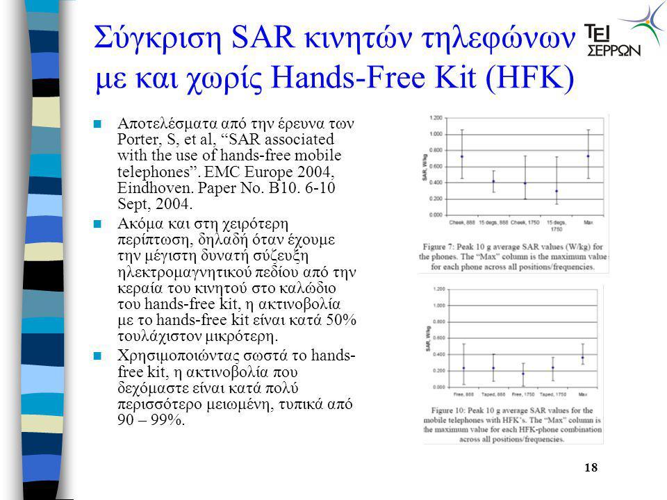 Σύγκριση SAR κινητών τηλεφώνων με και χωρίς Hands-Free Kit (HFK) SAR μετρημένο εντός του εγκεφάλου SAR με hands-free Θέση Κινητού Μείωση SAR στο αυτί