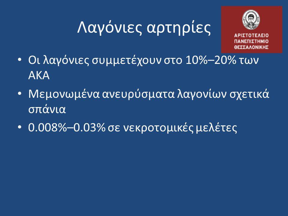 Λαγόνιες αρτηρίες • Οι λαγόνιες συμμετέχουν στο 10%–20% των ΑΚΑ • Μεμονωμένα ανευρύσματα λαγονίων σχετικά σπάνια • 0.008%–0.03% σε νεκροτομικές μελέτε