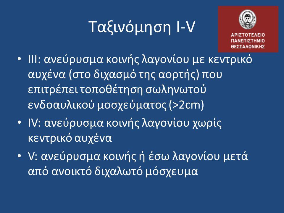 Ταξινόμηση I-V • IΙΙ: ανεύρυσμα κοινής λαγονίου με κεντρικό αυχένα (στο διχασμό της αορτής) που επιτρέπει τοποθέτηση σωληνωτού ενδοαυλικού μοσχεύματος
