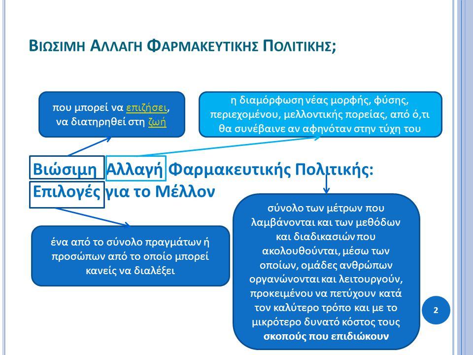 Β ΙΩΣΙΜΗ – Τ Ι ΓΙΝΕΤΑΙ ΑΛΛΟΥ ; 13 Συνταγογράφηση με δραστική Αποζημίωση μετά από αξιολόγηση της καινοτομίας (φαρμακοοικονομικό όφελος) Αποζημίωση μόνο βάσει συνταγογραφικών οδηγιών Αποζημίωση βάσει λίστας (Θετική ή Αρνητική, ΜηΣυΦα) Υποχρεωτική εφαρμογή θεραπευτικών πρωτοκόλλων Κίνητρα στον ιατρό για τη συνταγογράφηση οικονομικότερων επιλογών Προϋπόθεση ο έλεγχος υποκατάστασης