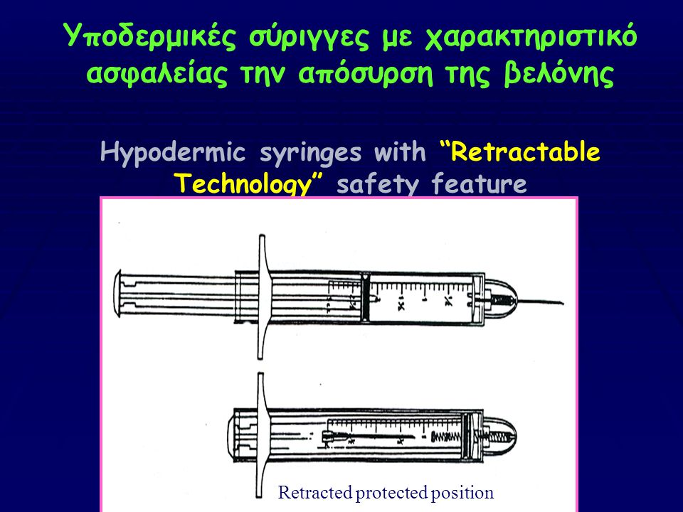 Υποδερμικές σύριγγες με χαρακτηριστικό ασφαλείας την απόσυρση της βελόνης Hypodermic syringes with Retractable Technology safety feature Retracted protected position