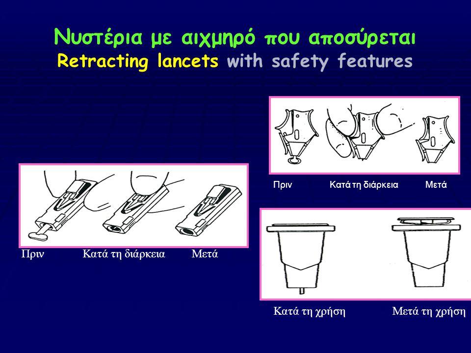Νυστέρια με αιχμηρό που αποσύρεται Retracting lancets with safety features Πριν Κατά τη διάρκεια Μετά Κατά τη χρήση Μετά τη χρήση