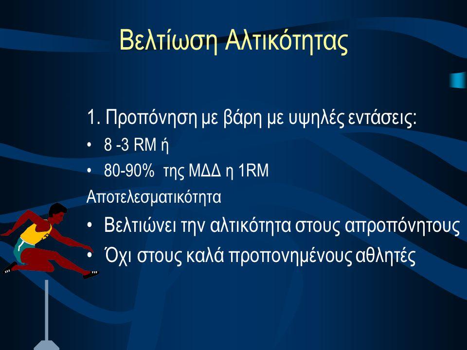 Βελτίωση Αλτικότητας 1. Προπόνηση με βάρη με υψηλές εντάσεις: •8 -3 RM ή •80-90% της ΜΔΔ η 1RM Αποτελεσματικότητα •Βελτιώνει την αλτικότητα στους απρο