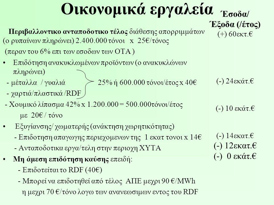 Οικονομικά εργαλεία Περιβαλλοντικο ανταποδοτικο τέλος διάθεσης απορριμμάτων (ο ρυπαίνων πληρώνει) 2.400.000 τόνοι x 25€/τόνος (περαν του 6% επι των εσοδων των ΟΤΑ ) •Επιδότηση ανακυκλωμένων προϊόντων (ο ανακυκλώνων πληρώνει) - μέταλλα / γυαλιά 25% ή 600.000 τόνοι/έτος x 40€ - χαρτιά/πλαστικά /RDF - Χουμικό λίπασμα 42% x 1.200.000 = 500.000τόνοι/έτος με 20€ / τόνο • Εξυγίανσης/ χωματερής (ανάκτηση χωρητικότητας) - Επιδοτηση απαγωγης περιεχομενων της 1 εκατ τονοι x 14€ - Ανταποδοτικα εργα/τελη στην περιοχη ΧΥΤΑ •Μη άμεση επιδότηση καύσης επειδή: - Επιδοτείται το RDF (40€) - Μπορεί να επιδοτηθεί από τέλος ΑΠΕ μεχρι 90 €/MWh η μεχρι 70 €/τόνο λογω των ανανεωσιμων εντος του RDF Έσοδα/ Έξοδα (/έτος) (+) 60εκτ.€ (-) 24εκάτ.€ (-) 10 εκάτ.€ (-) 14εκατ.€ (-) 12εκατ.€ (-) 0 εκάτ.€