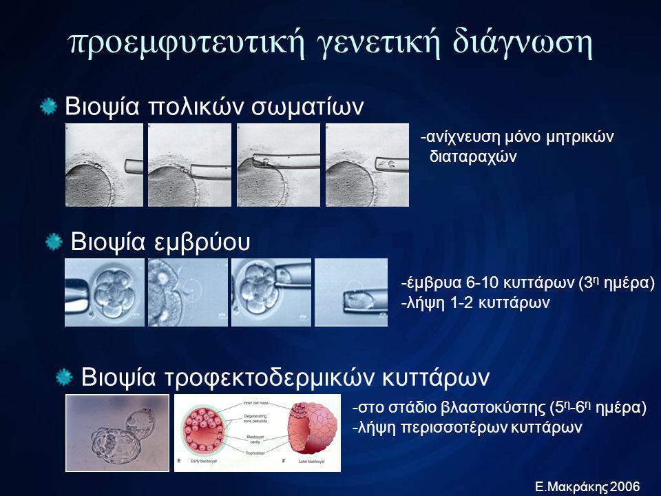 Ε.Μακράκης 2006 PGD: ενδείξεις γονιδιακά νόσηματα γονέων όταν και οι δύο γονείς είναι φορείς νοσήματος υπολειπόμενου χαρακτήρα όταν ο ένας γονέας φέρει νόσημα επικρατούντος ή φυλοσύνδετου χαρακτήρα