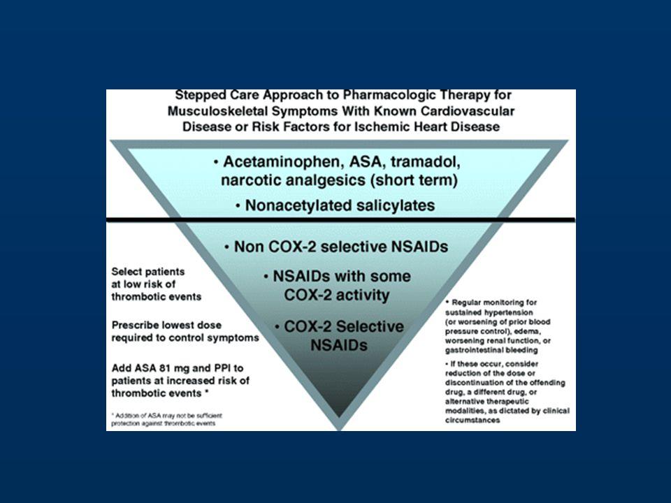 Φαρμακευτική αγωγή NSAIDs πιο αποτελεσματικά από ακεταμινοφαίνη Coxibs για ασθενείς με προβλήματα γαστρεντερικού αλλά χωρίς καρδιαγγειακά προβλήματα Δ