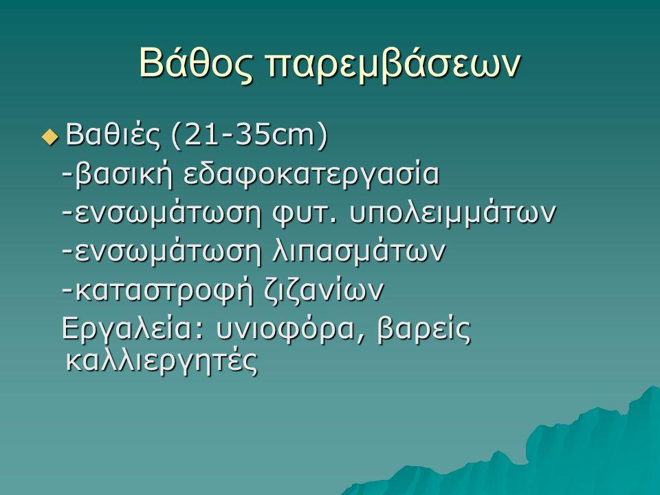 Βάθος παρεμβάσεων  Βαθιές (21-35cm) -βασική εδαφοκατεργασία -βασική εδαφοκατεργασία -ενσωμάτωση φυτ. υπολειμμάτων -ενσωμάτωση φυτ. υπολειμμάτων -ενσω