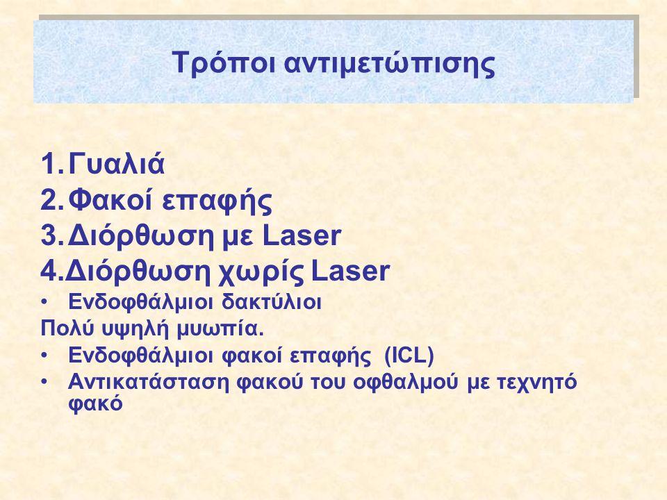 Τρόποι αντιμετώπισης 1.Γυαλιά 2.Φακοί επαφής 3.Διόρθωση με Laser 4.Διόρθωση χωρίς Laser •Ενδοφθάλμιοι δακτύλιοι Πολύ υψηλή μυωπία.