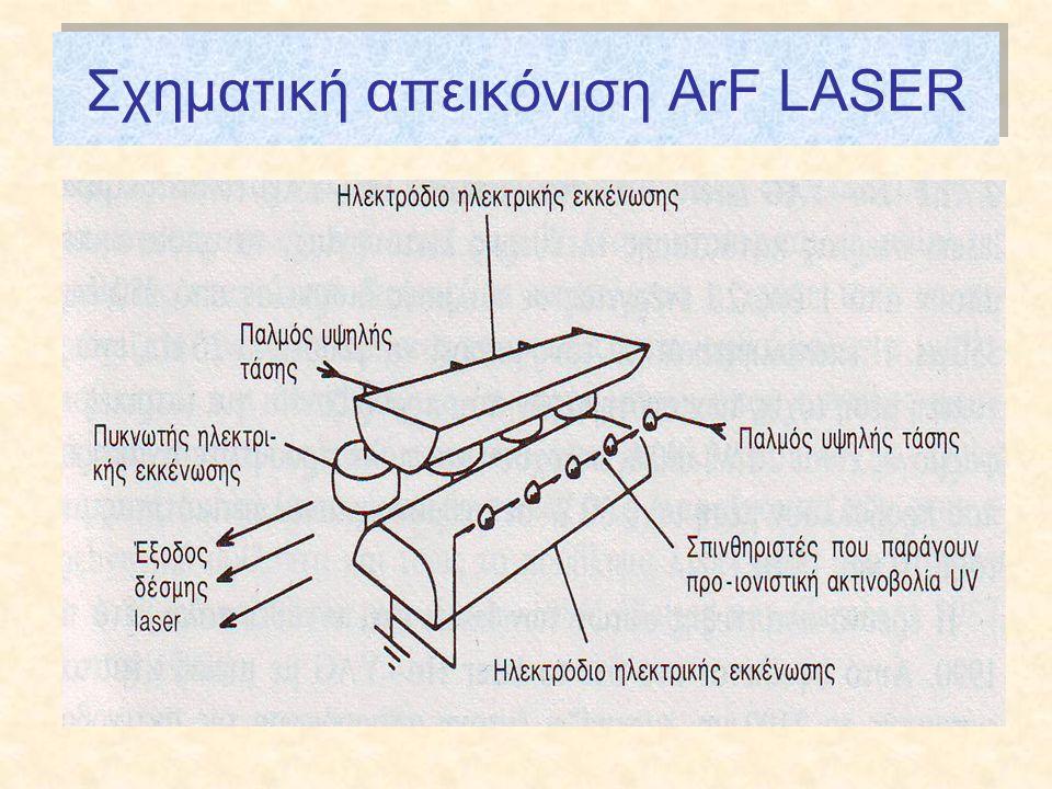 Σχηματική απεικόνιση ArF LASER