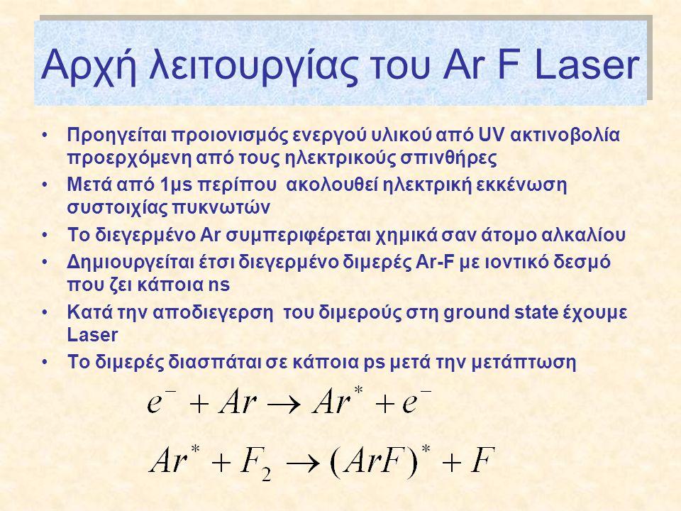 Αρχή λειτουργίας του Ar F Laser •Προηγείται προιονισμός ενεργού υλικού από UV ακτινοβολία προερχόμενη από τους ηλεκτρικούς σπινθήρες •Μετά από 1μs περίπου ακολουθεί ηλεκτρική εκκένωση συστοιχίας πυκνωτών •Το διεγερμένο Ar συμπεριφέρεται χημικά σαν άτομο αλκαλίου •Δημιουργείται έτσι διεγερμένο διμερές Ar-F με ιοντικό δεσμό που ζει κάποια ns •Κατά την αποδιεγερση του διμερούς στη ground state έχουμε Laser •Το διμερές διασπάται σε κάποια ps μετά την μετάπτωση