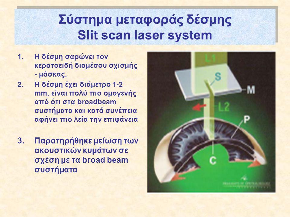 Σύστημα μεταφοράς δέσμης Slit scan laser system 1.Η δέσµη σαρώνει τον κερατοειδή διαµέσου σχισµής - µάσκας.