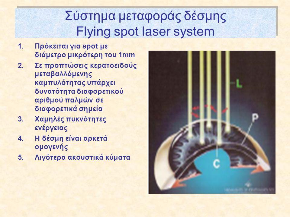 Σύστημα μεταφοράς δέσμης Flying spot laser system 1.Πρόκειται για spot με διάμετρο μικρότερη του 1mm 2.Σε προπτώσεις κερατοειδούς μεταβαλλόμενης καμπυλότητας υπάρχει δυνατότητα διαφορετικού αριθμού παλμών σε διαφορετικά σημεία 3.Χαμηλές πυκνότητες ενέργειας 4.Η δέσμη είναι αρκετά ομογενής 5.Λιγότερα ακουστικά κύματα