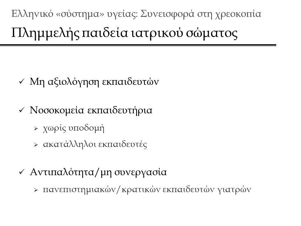 Ελληνικό «σύστημα» υγείας: Συνεισφορά στη χρεοκοπία Πλημμελής παιδεία ιατρικού σώματος  Μη αξιολόγηση εκπαιδευτών  Νοσοκομεία εκπαιδευτήρια  χωρίς υποδομή  ακατάλληλοι εκπαιδευτές  Αντιπαλότητα/μη συνεργασία  πανεπιστημιακών/κρατικών εκπαιδευτών γιατρών