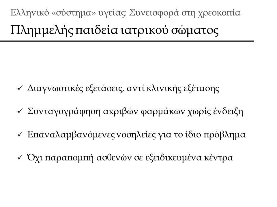 Ελληνικό «σύστημα» υγείας: Συνεισφορά στη χρεοκοπία Πλημμελής παιδεία ιατρικού σώματος  Διαγνωστικές εξετάσεις, αντί κλινικής εξέτασης  Συνταγογράφηση ακριβών φαρμάκων χωρίς ένδειξη  Επαναλαμβανόμενες νοσηλείες για το ίδιο πρόβλημα  Όχι παραπομπή ασθενών σε εξειδικευμένα κέντρα