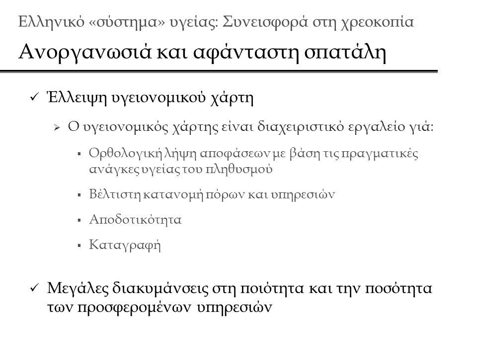 Ελληνικό «σύστημα» υγείας: Συνεισφορά στη χρεoκοπία Ανοργανωσιά και αφάνταστη σπατάλη  Έλλειψη υγειονομικού χάρτη  Ο υγειονομικός χάρτης είναι διαχειριστικό εργαλείο γιά:  Ορθολογική λήψη αποφάσεων με βάση τις πραγματικές ανάγκες υγείας του πληθυσμού  Βέλτιστη κατανομή πόρων και υπηρεσιών  Αποδοτικότητα  Καταγραφή  Μεγάλες διακυμάνσεις στη ποιότητα και την ποσότητα των προσφερομένων υπηρεσιών