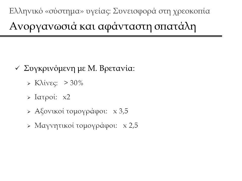 Ελληνικό «σύστημα» υγείας: Συνεισφορά στη χρεoκοπία Ανοργανωσιά και αφάνταστη σπατάλη  Συγκρινόμενη με Μ.