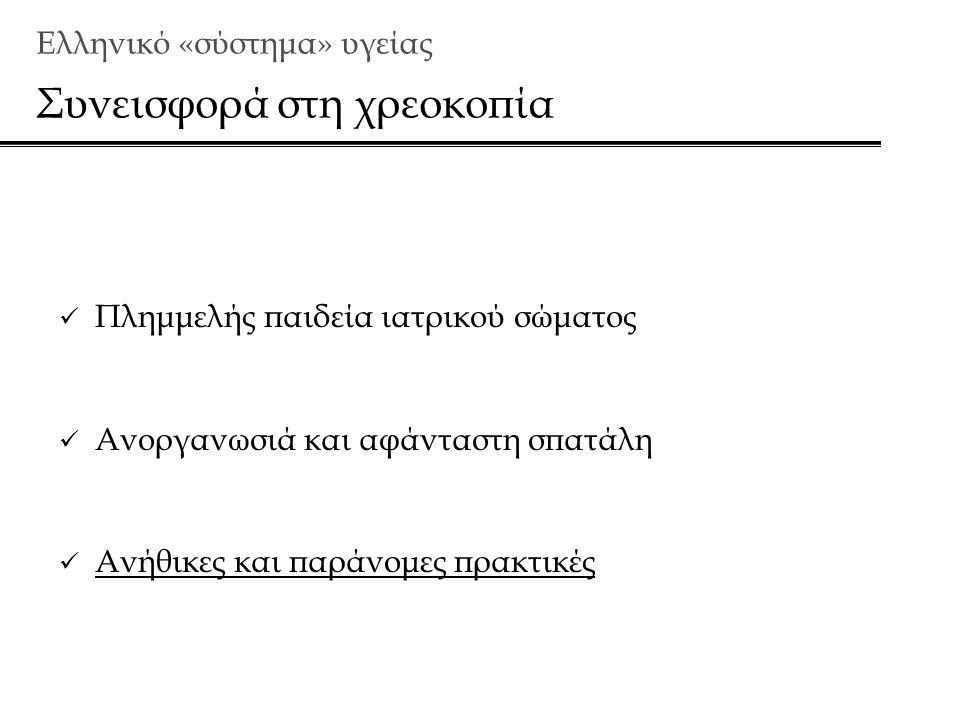 Ελληνικό «σύστημα» υγείας Συνεισφορά στη χρεoκοπία  Πλημμελής παιδεία ιατρικού σώματος  Ανοργανωσιά και αφάνταστη σπατάλη  Ανήθικες και παράνομες πρακτικές