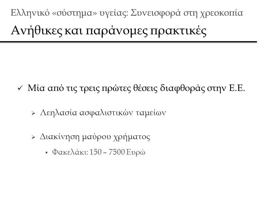 Ελληνικό «σύστημα» υγείας: Συνεισφορά στη χρεoκοπία Ανήθικες και παράνομες πρακτικές  Μία από τις τρεις πρώτες θέσεις διαφθοράς στην Ε.Ε.