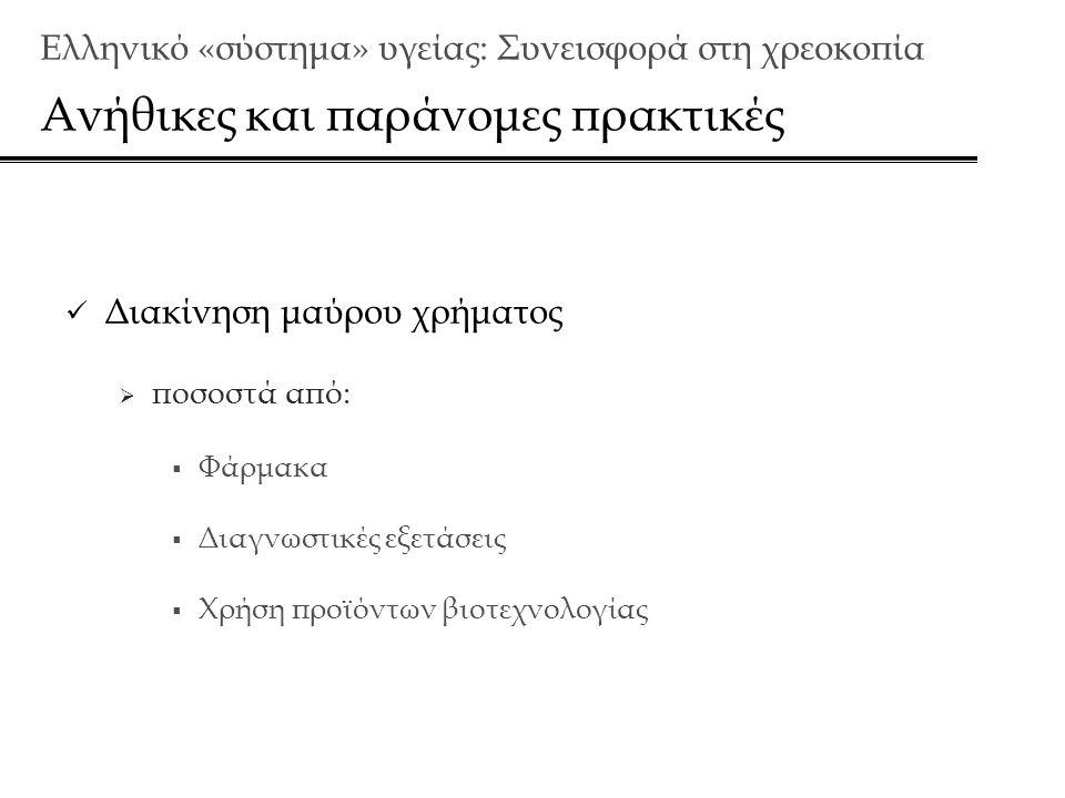 Ελληνικό «σύστημα» υγείας: Συνεισφορά στη χρεoκοπία Ανήθικες και παράνομες πρακτικές  Διακίνηση μαύρου χρήματος  ποσοστά από:  Φάρμακα  Διαγνωστικές εξετάσεις  Χρήση προϊόντων βιοτεχνολογίας