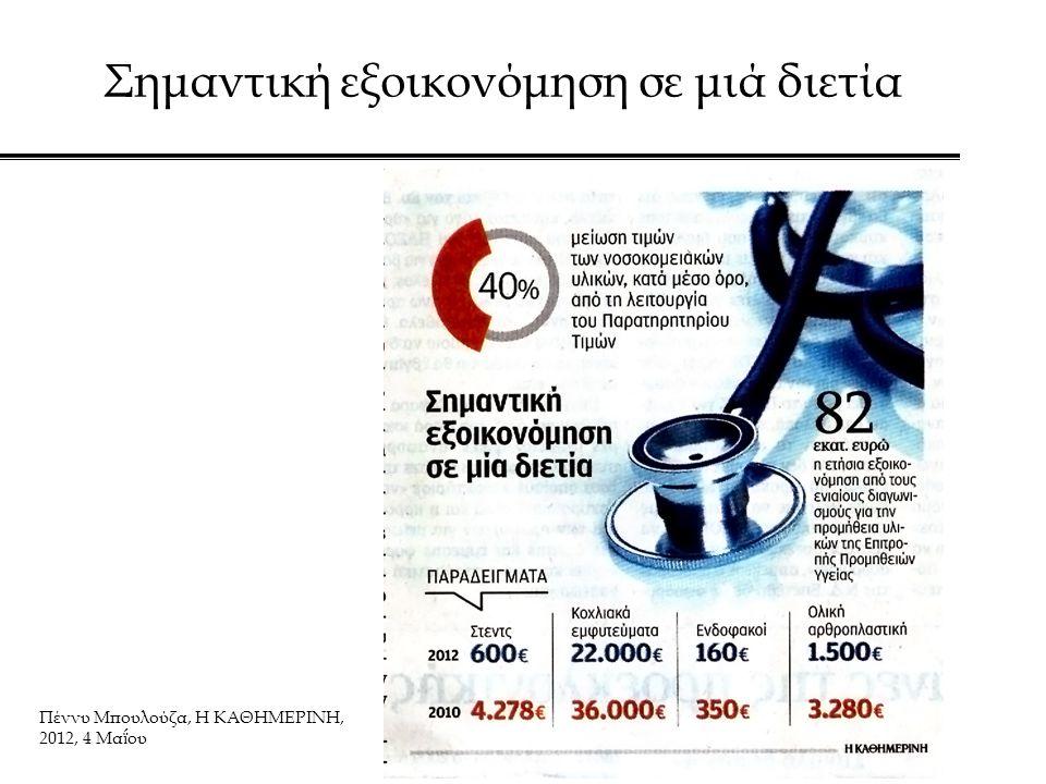 Σημαντική εξοικονόμηση σε μιά διετία Πέννυ Μπουλούζα, Η ΚΑΘΗΜΕΡΙΝΗ, 2012, 4 Μα ḯ ου