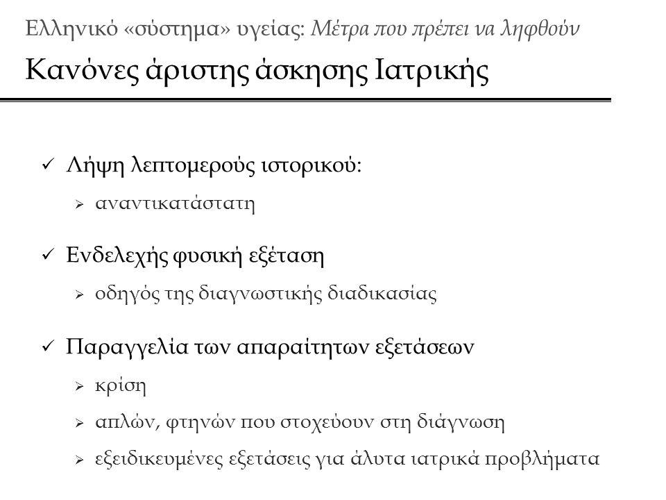 Ελληνικό «σύστημα» υγείας: Μέτρα που πρέπει να ληφθούν Κανόνες άριστης άσκησης Ιατρικής  Λήψη λεπτομερούς ιστορικού:  αναντικατάστατη  Ενδελεχής φυσική εξέταση  οδηγός της διαγνωστικής διαδικασίας  Παραγγελία των απαραίτητων εξετάσεων  κρίση  απλών, φτηνών που στοχεύουν στη διάγνωση  εξειδικευμένες εξετάσεις για άλυτα ιατρικά προβλήματα