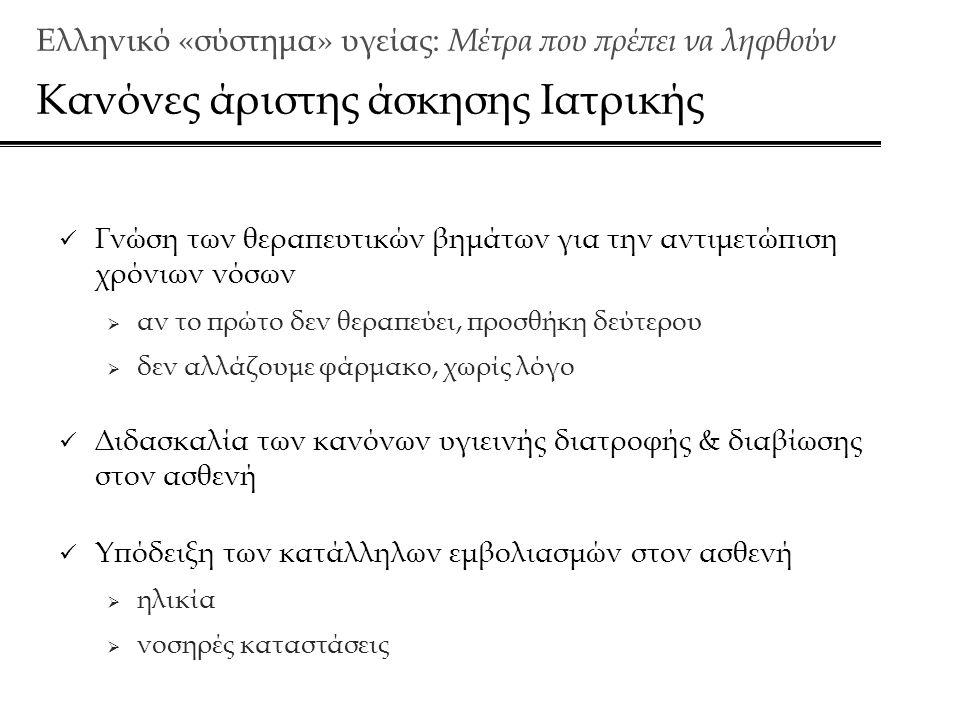 Ελληνικό «σύστημα» υγείας: Μέτρα που πρέπει να ληφθούν Κανόνες άριστης άσκησης Ιατρικής  Γνώση των θεραπευτικών βημάτων για την αντιμετώπιση χρόνιων νόσων  αν το πρώτο δεν θεραπεύει, προσθήκη δεύτερου  δεν αλλάζουμε φάρμακο, χωρίς λόγο  Διδασκαλία των κανόνων υγιεινής διατροφής & διαβίωσης στον ασθενή  Υπόδειξη των κατάλληλων εμβολιασμών στον ασθενή  ηλικία  νοσηρές καταστάσεις