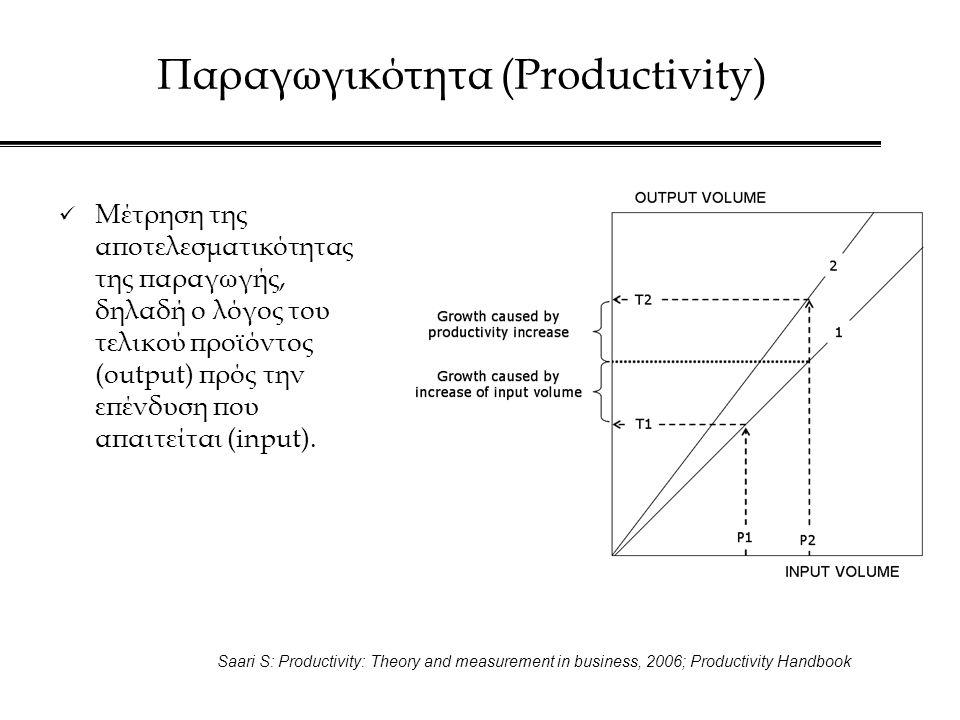 Παραγωγικότητα (Productivity)  Μέτρηση της αποτελεσματικότητας της παραγωγής, δηλαδή ο λόγος του τελικού προϊόντος (output) πρός την επένδυση που απαιτείται (input).