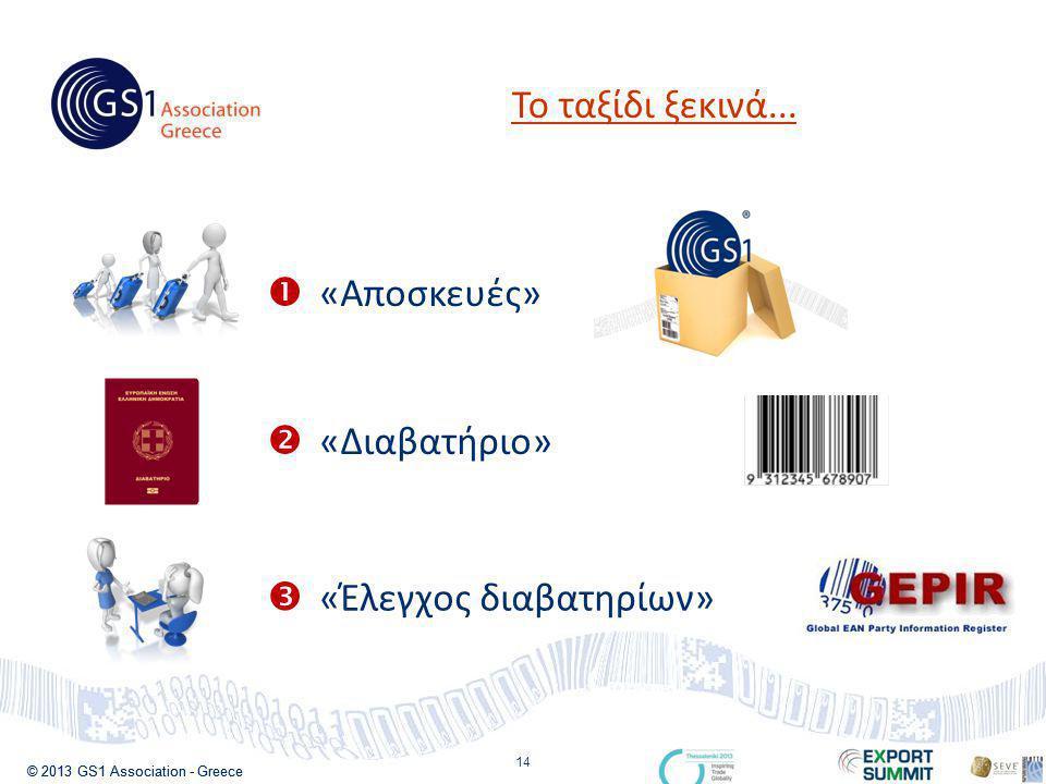 © 2013 GS1 Association - Greece 14 Το ταξίδι ξεκινά...  «Αποσκευές»  «Διαβατήριο»  «Έλεγχος διαβατηρίων»