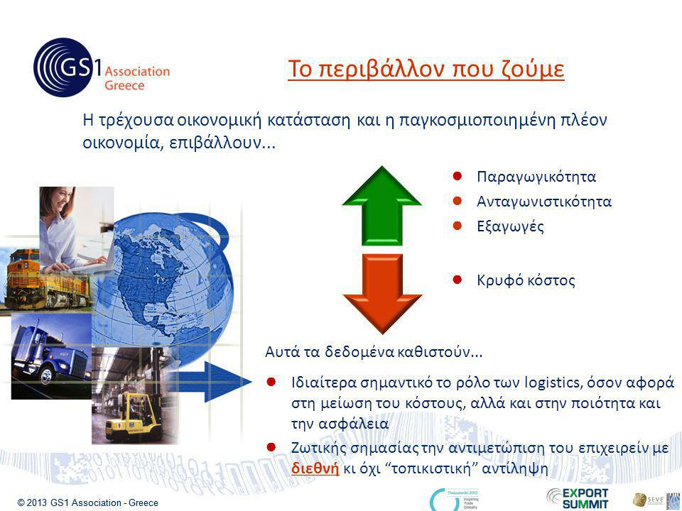 © 2013 GS1 Association - Greece Η τρέχουσα οικονομική κατάσταση και η παγκοσμιοποιημένη πλέον οικονομία, επιβάλλουν... ● Παραγωγικότητα ● Ανταγωνιστικ