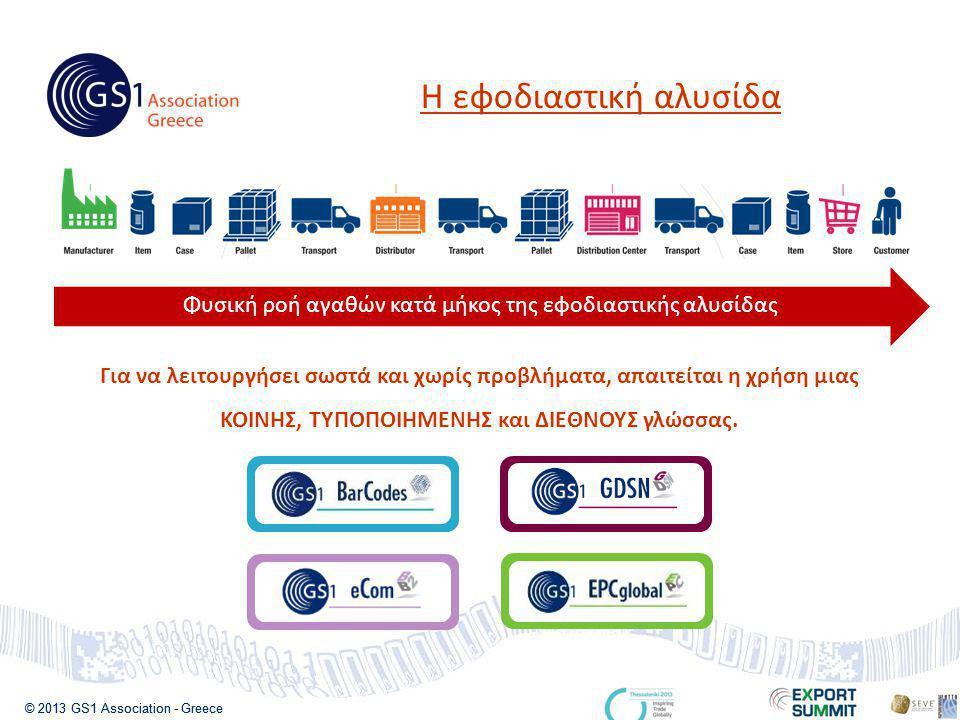 © 2013 GS1 Association - Greece Για να λειτουργήσει σωστά και χωρίς προβλήματα, απαιτείται η χρήση μιας ΚΟΙΝΗΣ, ΤΥΠΟΠΟΙΗΜΕΝΗΣ και ΔΙΕΘΝΟΥΣ γλώσσας.