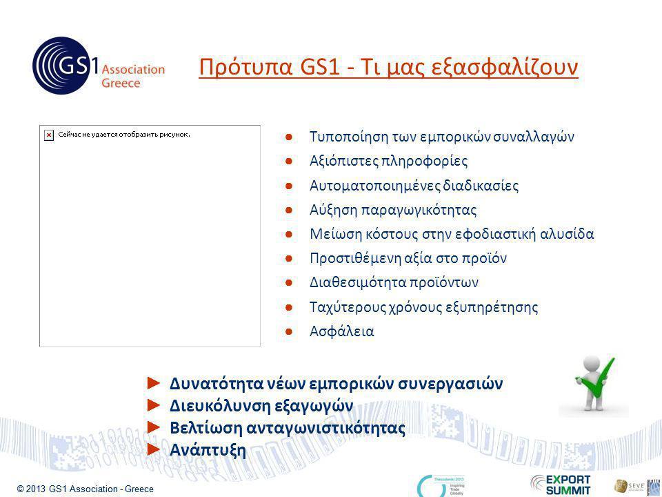 © 2013 GS1 Association - Greece ● Τυποποίηση των εμπορικών συναλλαγών ● Αξιόπιστες πληροφορίες ● Αυτοματοποιημένες διαδικασίες ● Αύξηση παραγωγικότητας ● Μείωση κόστους στην εφοδιαστική αλυσίδα ● Προστιθέμενη αξία στο προϊόν ● Διαθεσιμότητα προϊόντων ● Ταχύτερους χρόνους εξυπηρέτησης ● Ασφάλεια ► Δυνατότητα νέων εμπορικών συνεργασιών ► Διευκόλυνση εξαγωγών ► Βελτίωση ανταγωνιστικότητας ► Ανάπτυξη Πρότυπα GS1 - Τι μας εξασφαλίζουν