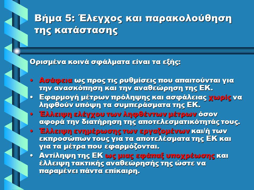 Βήμα 5: Έλεγχος και παρακολούθηση της κατάστασης Ορισμένα κοινά σφάλματα είναι τα εξής: •Ασάφεια ως προς τις ρυθμίσεις που απαιτούνται για την ανασκόπ