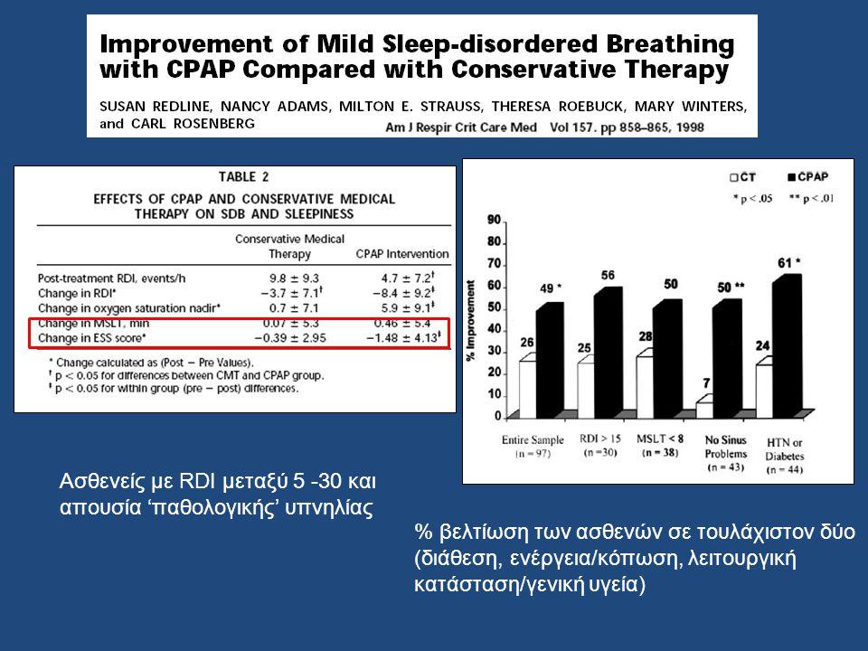 Ασθενείς με RDI μεταξύ 5 -30 και απουσία 'παθολογικής' υπνηλίας % βελτίωση των ασθενών σε τουλάχιστον δύο (διάθεση, ενέργεια/κόπωση, λειτουργική κατάσ