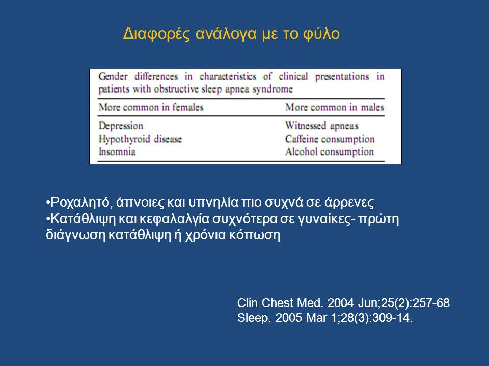 •Ροχαλητό, άπνοιες και υπνηλία πιο συχνά σε άρρενες •Κατάθλιψη και κεφαλαλγία συχνότερα σε γυναίκες- πρώτη διάγνωση κατάθλιψη ή χρόνια κόπωση Clin Che