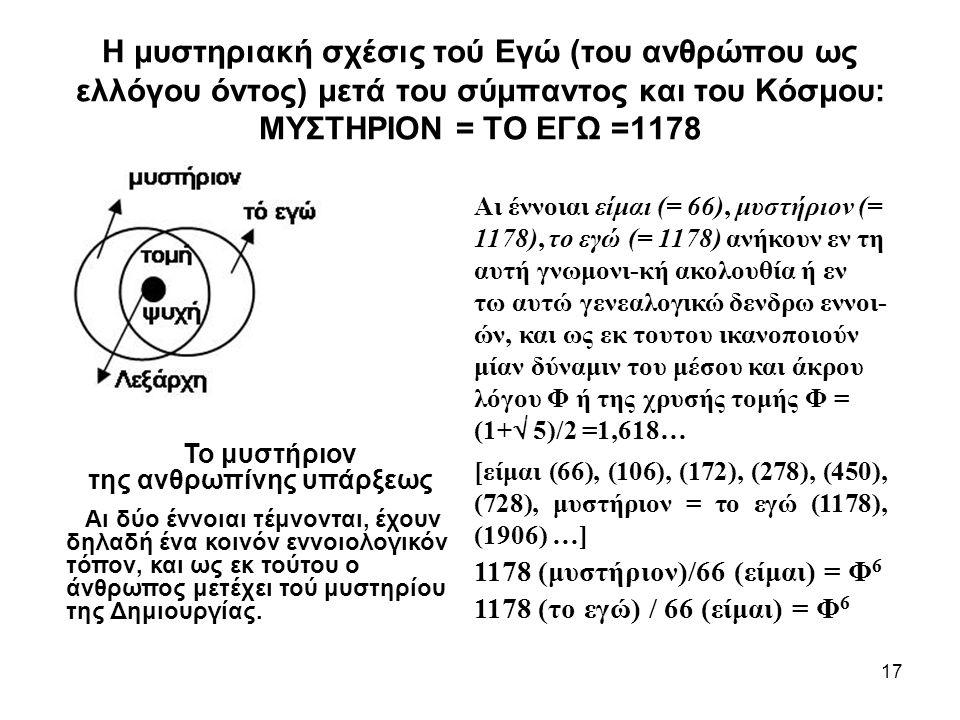 17 Η μυστηριακή σχέσις τού Εγώ (του ανθρώπου ως ελλόγου όντος) μετά του σύμπαντος και του Κόσμου: ΜΥΣΤΗΡΙΟΝ = ΤΟ ΕΓΩ =1178 Το μυστήριον της ανθρωπίνης