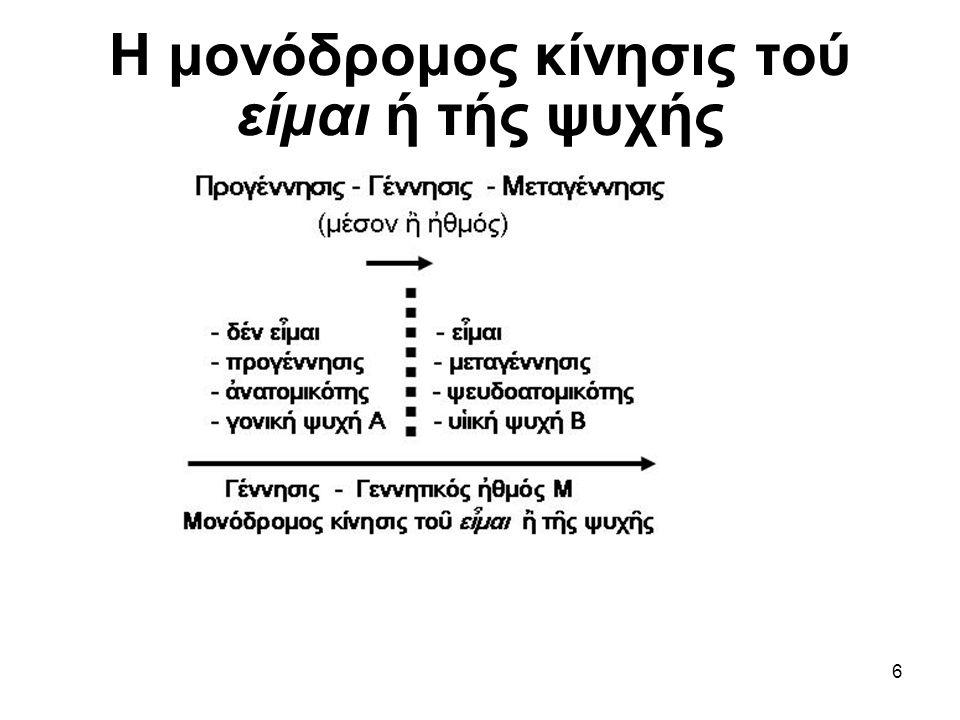 7 Απόδειξις διά την σύστασιν της ψυχής Το ήθημα (αιθερόνια) αντιστοιχεί εις την μη αμαρτίαν Το ήζημα (φωτόνια) αντιστοιχεί εις την αμαρτίαν Ισόψηφος ομάς 66:  βάβαξ (66): κεκράκτης, παγιδευτής.