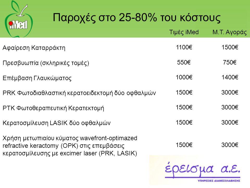 Παροχές στο 25-80% του κόστους Αφαίρεση Καταρράκτη Πρεσβυωπία (σκληρικές τομές) Επέμβαση Γλαυκώματος PRK Φωτοδιαθλαστική κερατοειδεκτομή δύο οφθαλμών