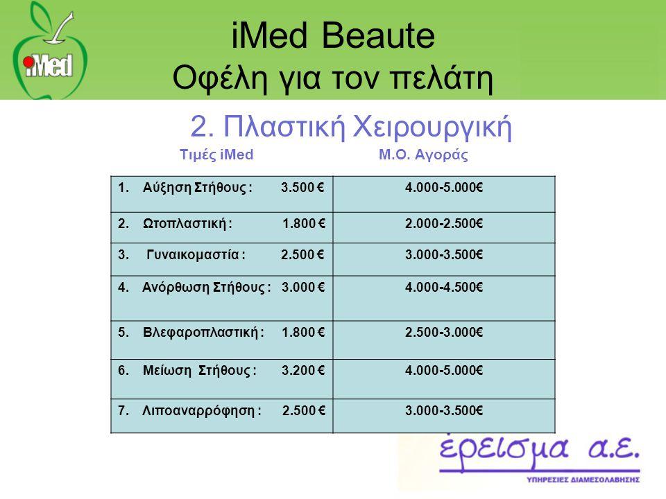 iMed Beaute Οφέλη για τον πελάτη 2. Πλαστική Χειρουργική Τιμές iMedΜ.Ο. Αγοράς 1.Αύξηση Στήθους : 3.500 €4.000-5.000€ 2. Ωτοπλαστική : 1.800 €2.000-2.