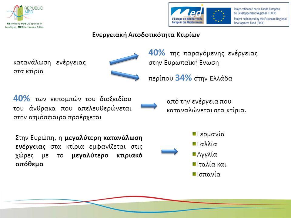 Ενεργειακή Αποδοτικότητα Κτιρίων Στην Ευρώπη, η μεγαλύτερη κατανάλωση ενέργειας στα κτίρια εμφανίζεται στις χώρες με το μεγαλύτερο κτιριακό απόθεμα κατανάλωση ενέργειας στα κτίρια 40% της παραγόμενης ενέργειας στην Ευρωπαϊκή Ένωση περίπου 34% στην Ελλάδα 40% των εκπομπών του διοξειδίου του άνθρακα που απελευθερώνεται στην ατμόσφαιρα προέρχεται από την ενέργεια που καταναλώνεται στα κτίρια.