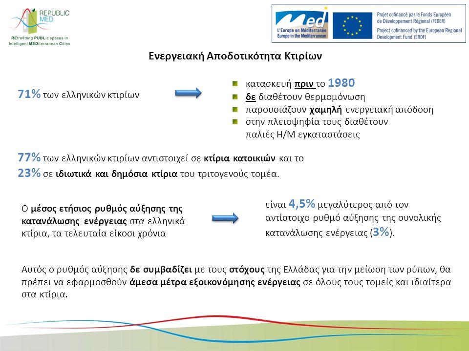 Ενεργειακή Αποδοτικότητα Κτιρίων Αυτός ο ρυθμός αύξησης δε συμβαδίζει με τους στόχους της Ελλάδας για την μείωση των ρύπων, θα πρέπει να εφαρμοσθούν άμεσα μέτρα εξοικονόμησης ενέργειας σε όλους τους τομείς και ιδιαίτερα στα κτίρια.