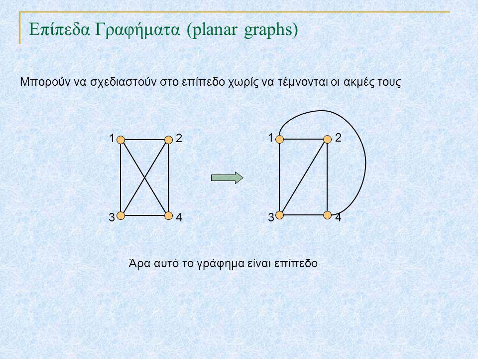 Επίπεδα Γραφήματα (planar graphs) TexPoint fonts used in EMF.