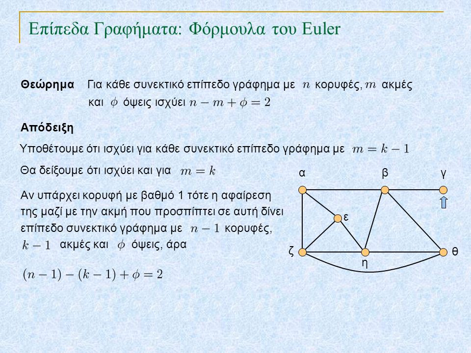 Επίπεδα Γραφήματα: Φόρμουλα του Euler TexPoint fonts used in EMF. Read the TexPoint manual before you delete this box.: AA A AA A A Απόδειξη Υποθέτουμ