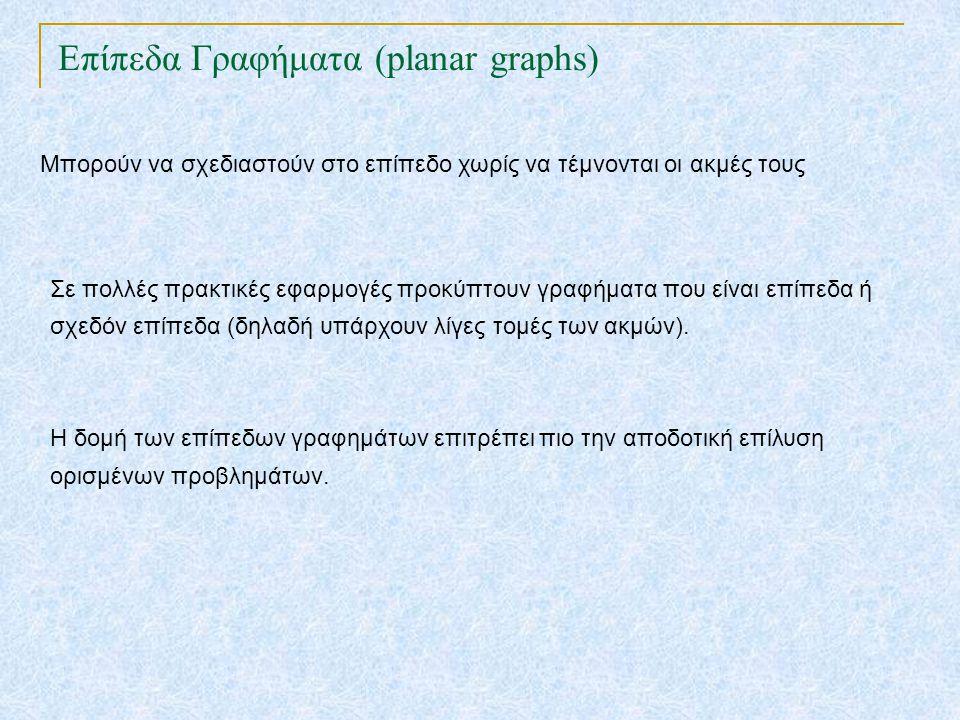 Επίπεδα Γραφήματα: Αλγοριθμικά Θέματα TexPoint fonts used in EMF.
