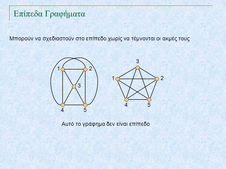 Επίπεδα Γραφήματα TexPoint fonts used in EMF.