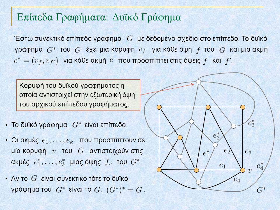 Επίπεδα Γραφήματα: Δυϊκό Γράφημα TexPoint fonts used in EMF. Read the TexPoint manual before you delete this box.: AA A AA A A Έστω συνεκτικό επίπεδο