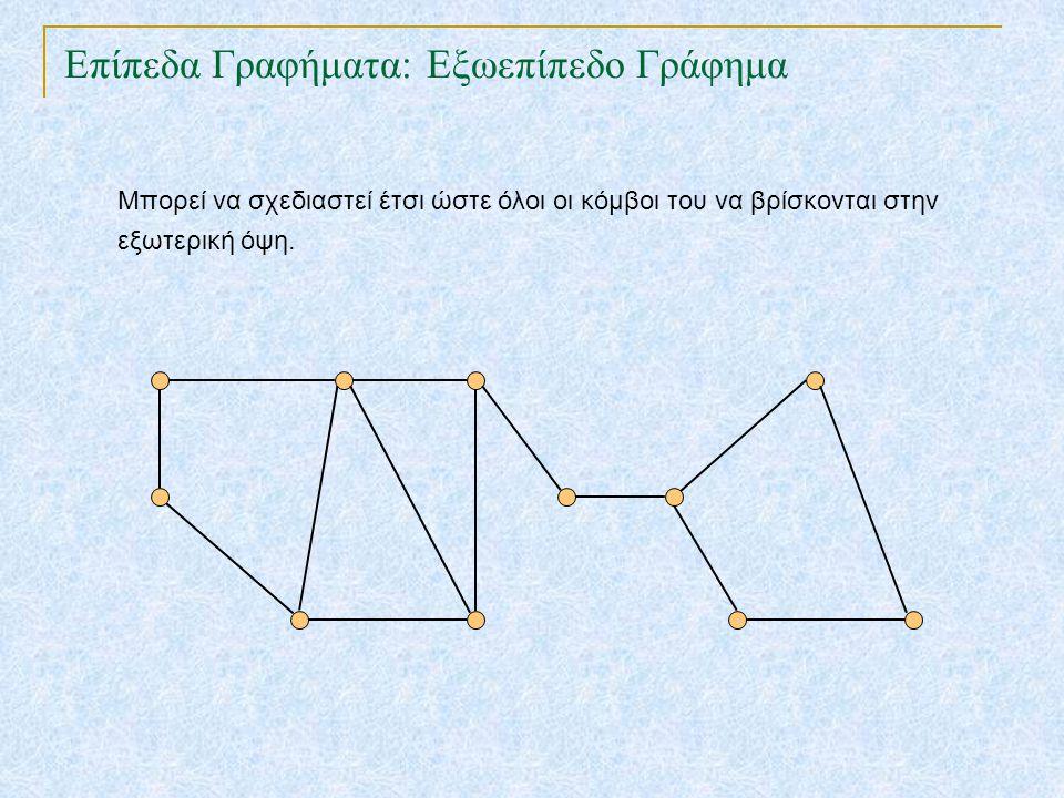 Επίπεδα Γραφήματα: Εξωεπίπεδο Γράφημα TexPoint fonts used in EMF.