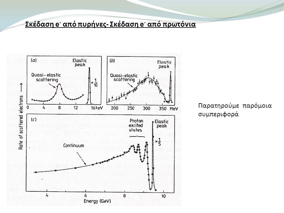 Σκέδαση e - από πυρήνες- Σκέδαση e - από πρωτόνια Παρατηρούμε παρόμοια συμπεριφορά
