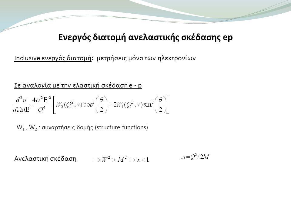 Ενεργός διατομή ανελαστικής σκέδασης ep Ανελαστική σκέδαση Inclusive ενεργός διατομή: μετρήσεις μόνο των ηλεκτρονίων W 1, W 2 : συναρτήσεις δομής (structure functions) Σε αναλογία με την ελαστική σκέδαση e - p