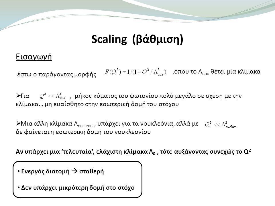 • Ενεργός διατομή  σταθερή • Δεν υπάρχει μικρότερη δομή στο στόχο Scaling (βάθμιση) Εισαγωγή έστω ο παράγοντας μορφής,όπου το Λ nuc θέτει μία κλίμακα